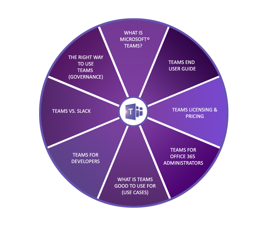I will help you plan and carry out a Microsoft Teams Launch