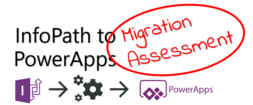 I will conduct an InfoPath to PowerApps Migration Evaluation.
