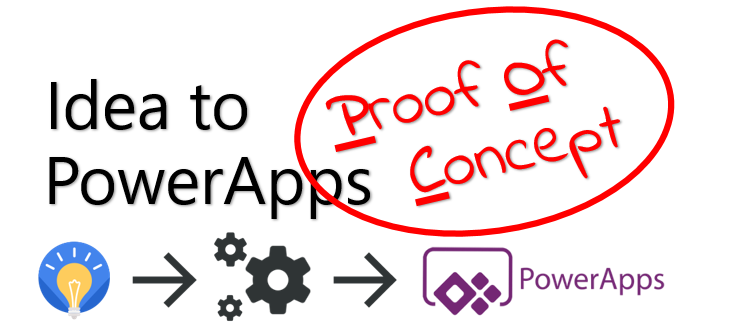 I will 'Proof of Concept' your app idea with Microsoft PowerApps