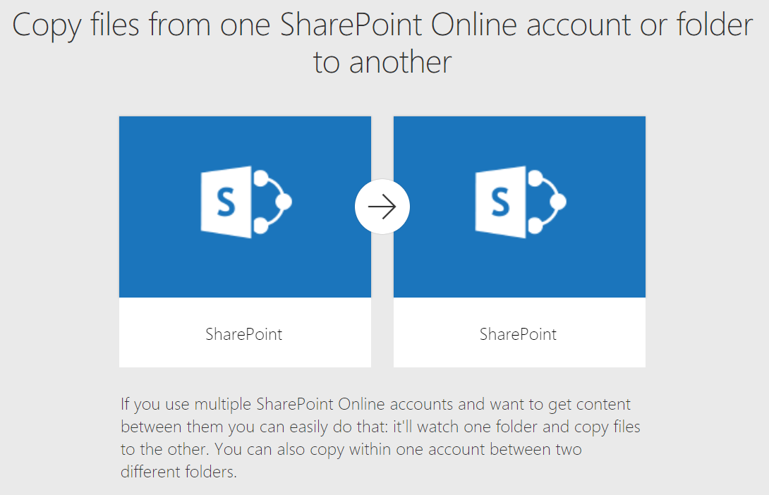I will create a SharePoint Online Archival Process in Flow