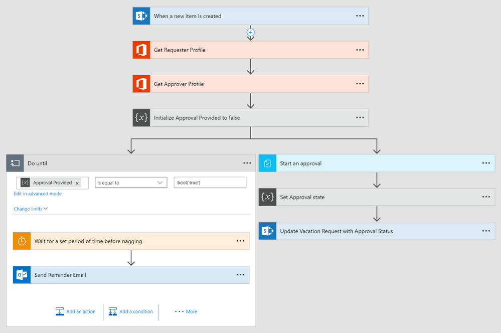 I will Rebuild a SharePoint Workflow in FLOW