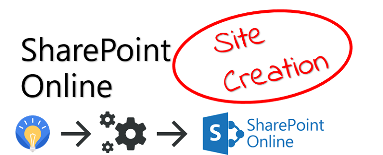 I will create and configure a single SharePoint Online Site