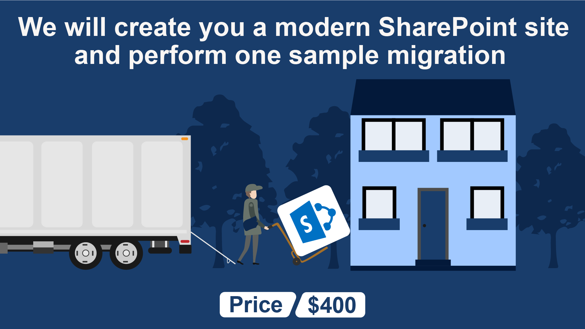 We will create you a modern SharePoint site and perform one sample migration