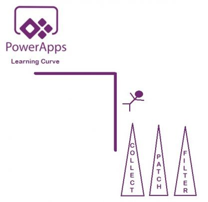 PowerApps Advanced Functionality - 1 Hour Consulting